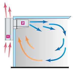 Организация холодильной камеры с помощью моноблока
